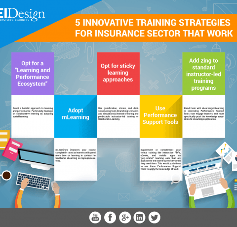 5 Innovative Training Strategies for Insurance Sector that Work Infographic