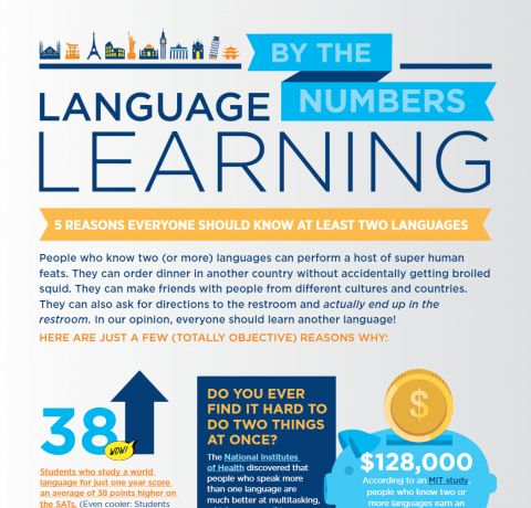5 Reasons Everyone Should Know at Least Two Languages Infographic