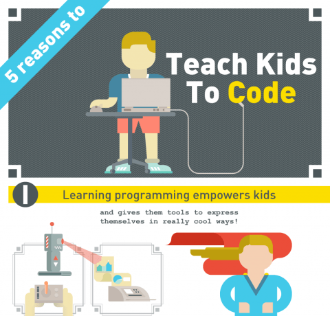 Teach Kids to Code Infographic Archives - e-Learning