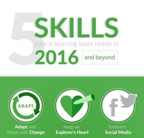 5 Skills Your eLearning Team Needs in 2016 Infographic