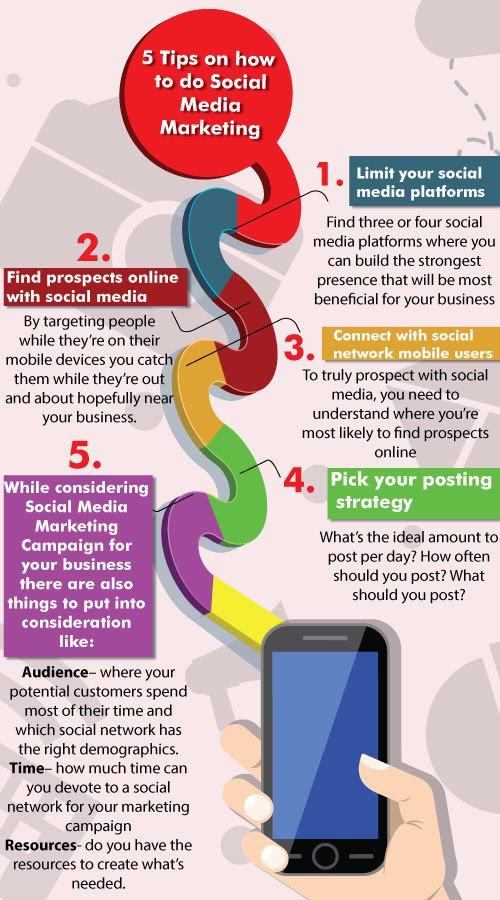 5 Social Media Marketing Tips Infographic