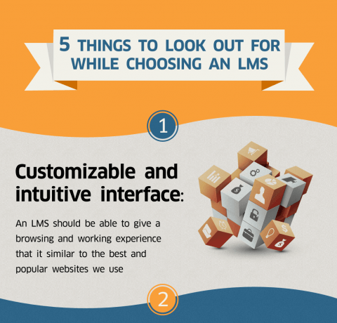 5 Things To Look Out For Choosing A Learning Management System Infographic