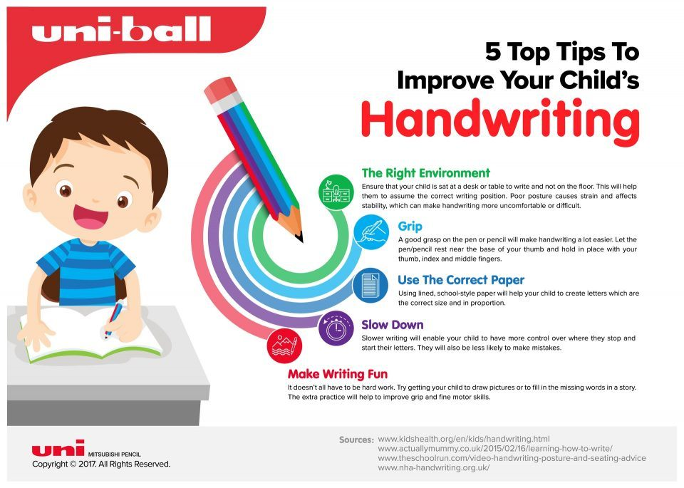 How To Improve Your Child's Handwriting Infographic
