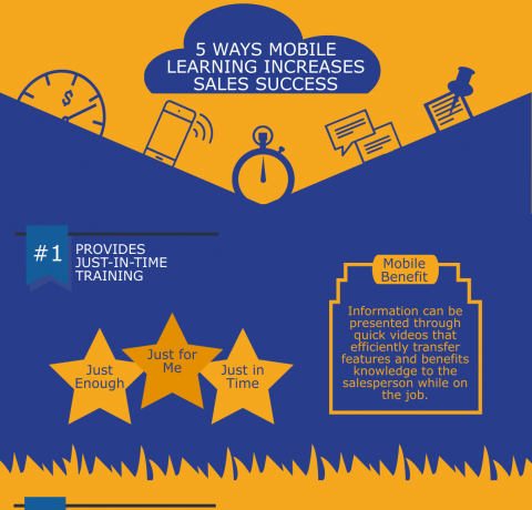 5 Ways Mobile Learning Increases Sales Success Infographic