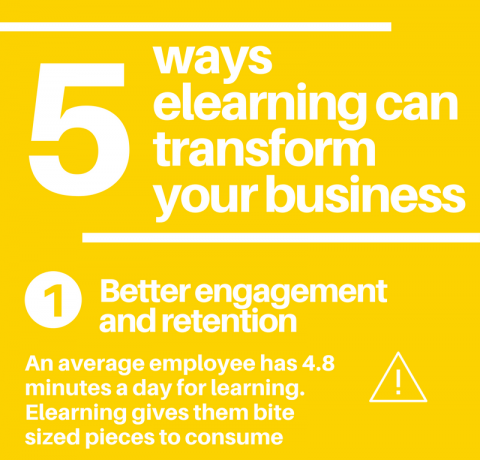 5 Ways eLearning Can Transform Your Training Business Infographic