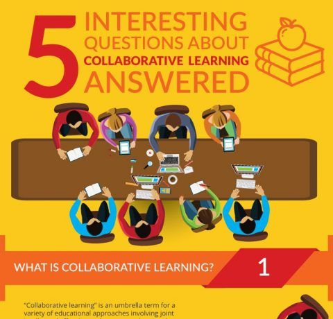 Questions and Answers about Collaborative Learning Infographic