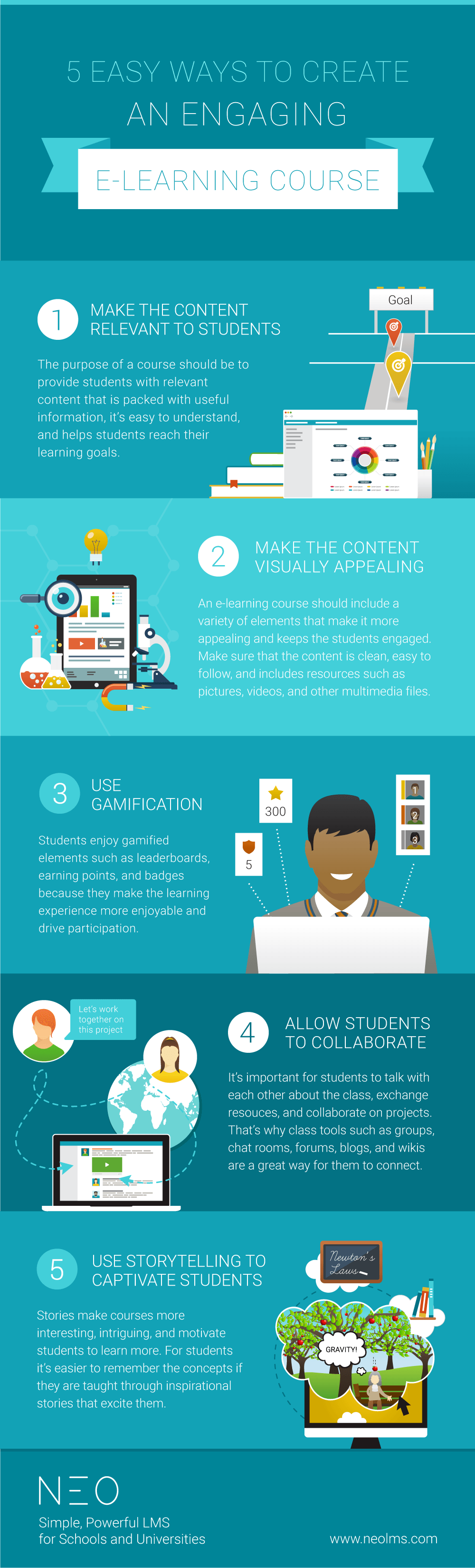 5 Easy Ways to Create an Engaging eLearning Course Infographic