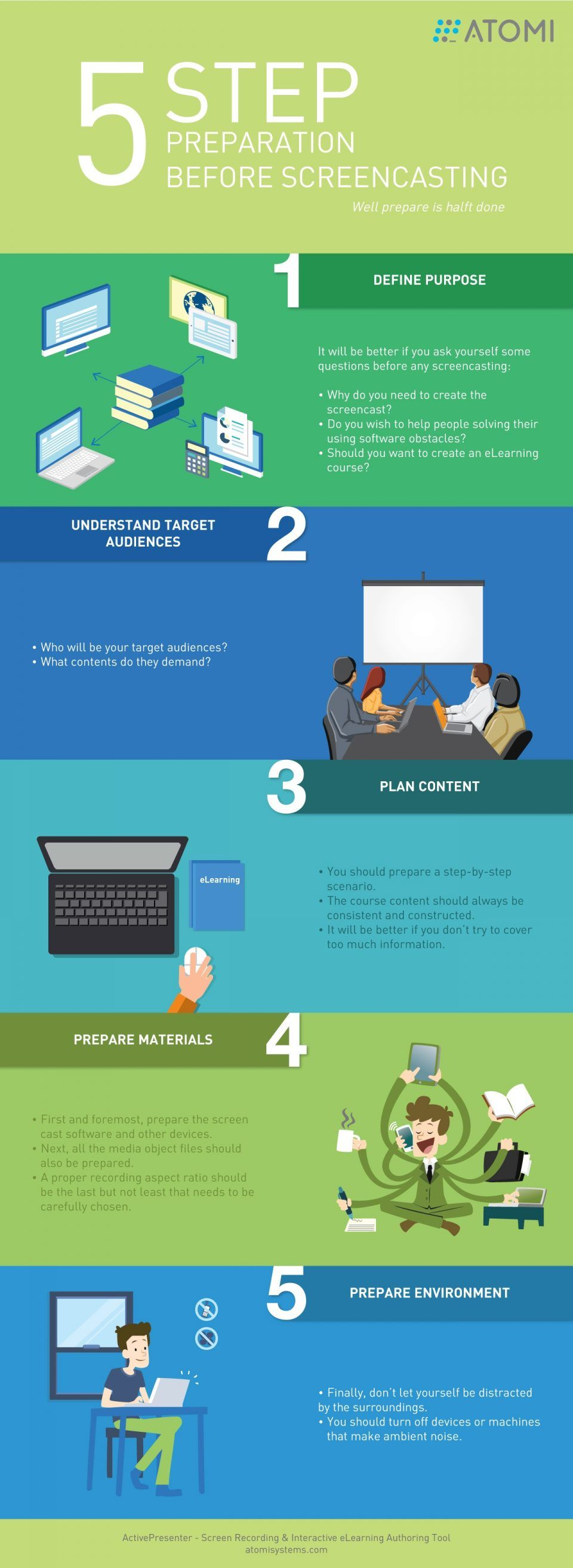 5 Step Preparation Before a Screencast Infographic