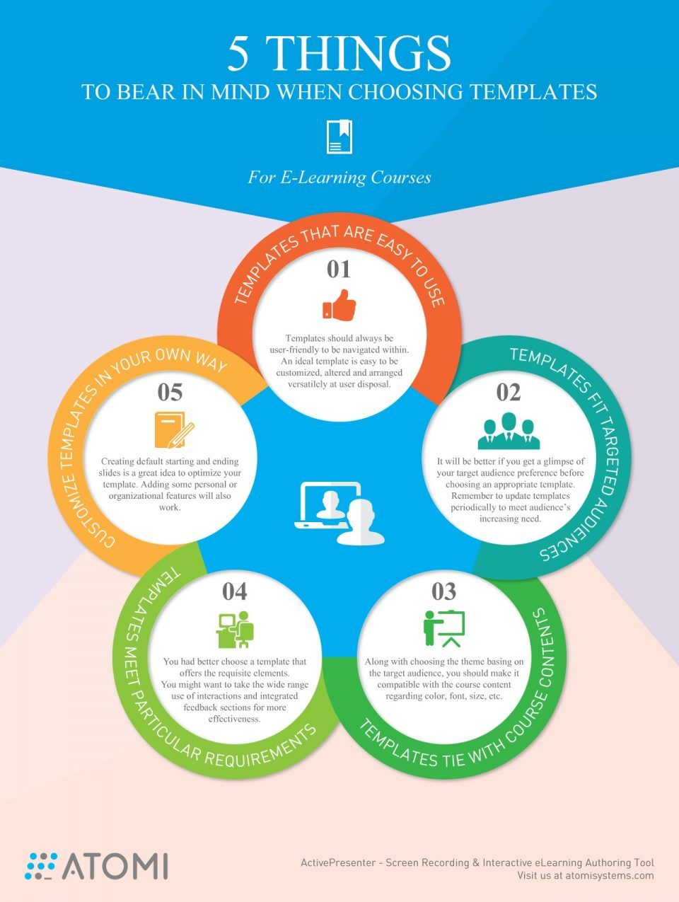 Choosing Templates for eLearning Courses Infographic