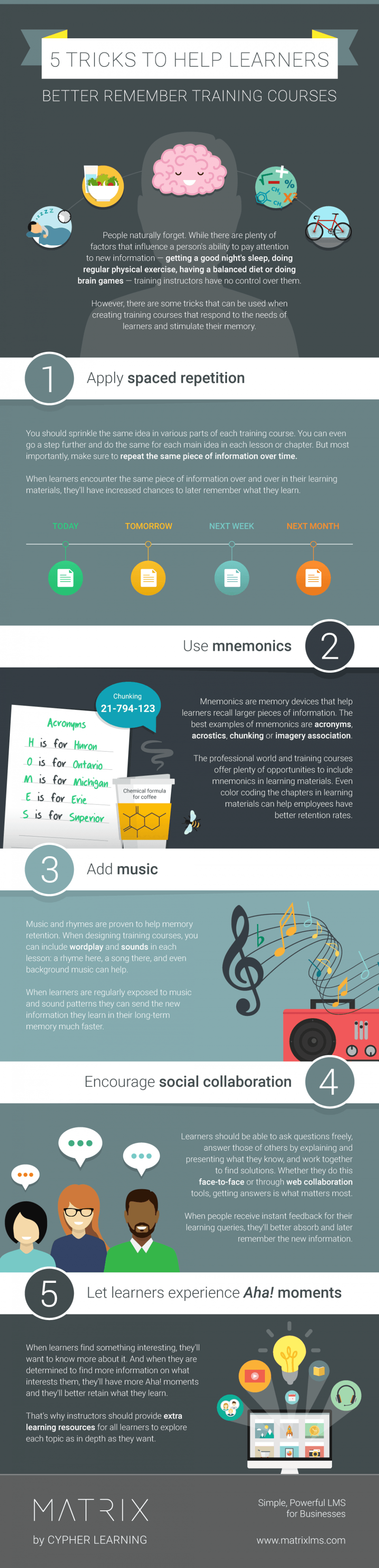 5 Tricks to Help Learners Better Remember Training Courses Infographic