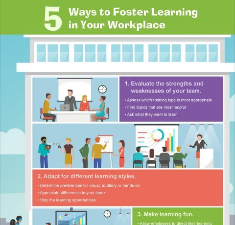 5 Ways to Foster Learning in Your Workplace Infographic