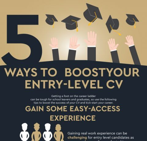 5 Ways to Boost Your Entry Level CV Infographic