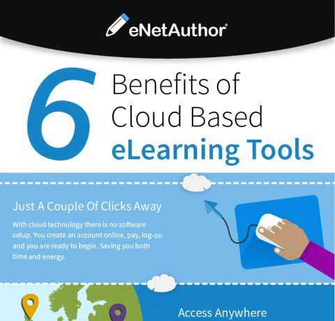 6 Benefits Of Cloud Based eLearning Authoring Tools Infographic