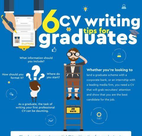 6 CV Writing Tips for Graduates Infographic