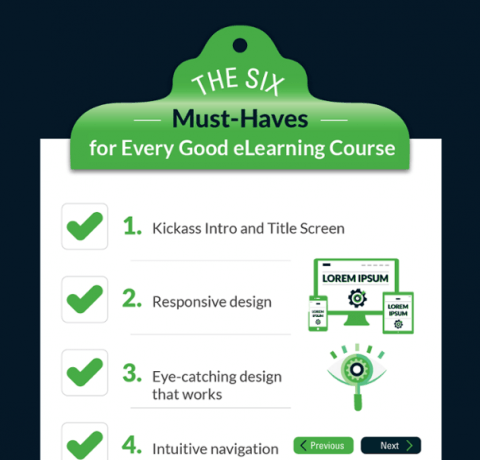 6 Effective eLearning Course Must Haves Infographic