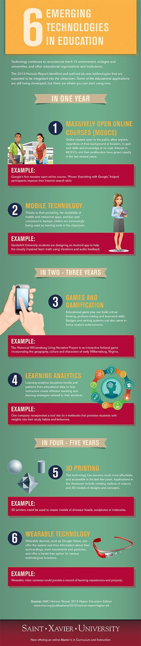 6 Emerging Education Technologies Infographic