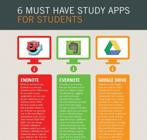 6 Must-Have Study Apps For Students Infographic