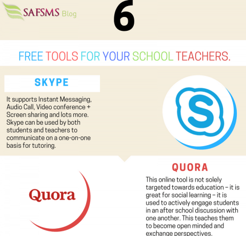 6 Online Tools To Improve Learning Infographic