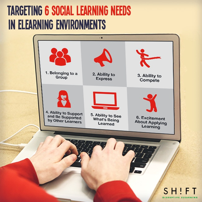 The 6 Social Learning Needs in eLearning Environments Infographic
