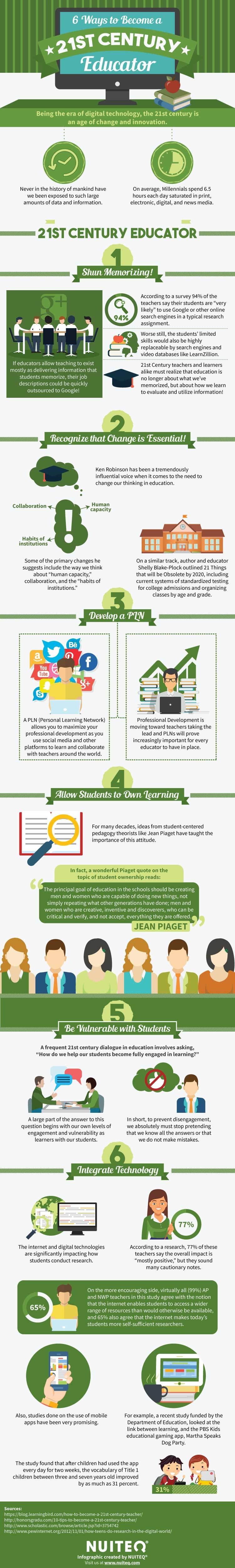 6 Ways to Become a 21st Century Teacher Infographic