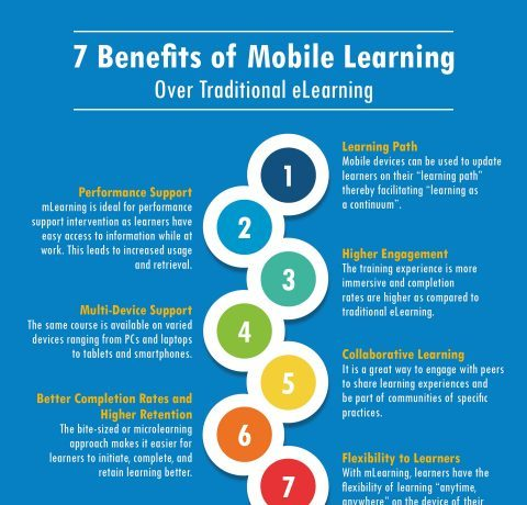 7 Benefits of Mobile Learning Infographic