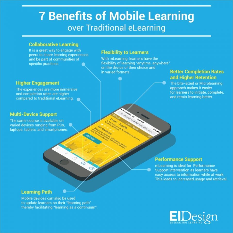 7 Benefits of Mobile Learning Over Traditional eLearning Infographic