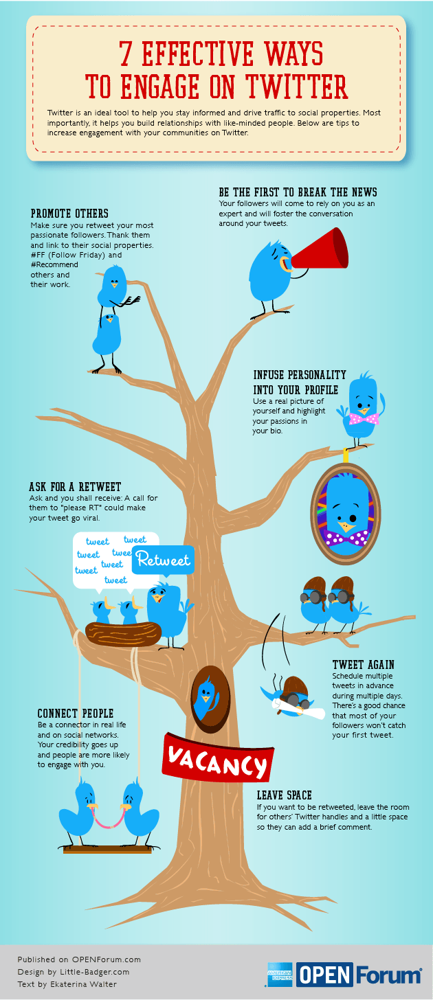 7 Effective Ways To Engage On Twitter Infographic Plus The Teacher's Guide To Twitter
