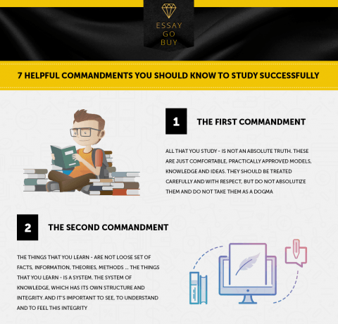 7 Helpful Commandments You Should Know to Study Successfully Infographic