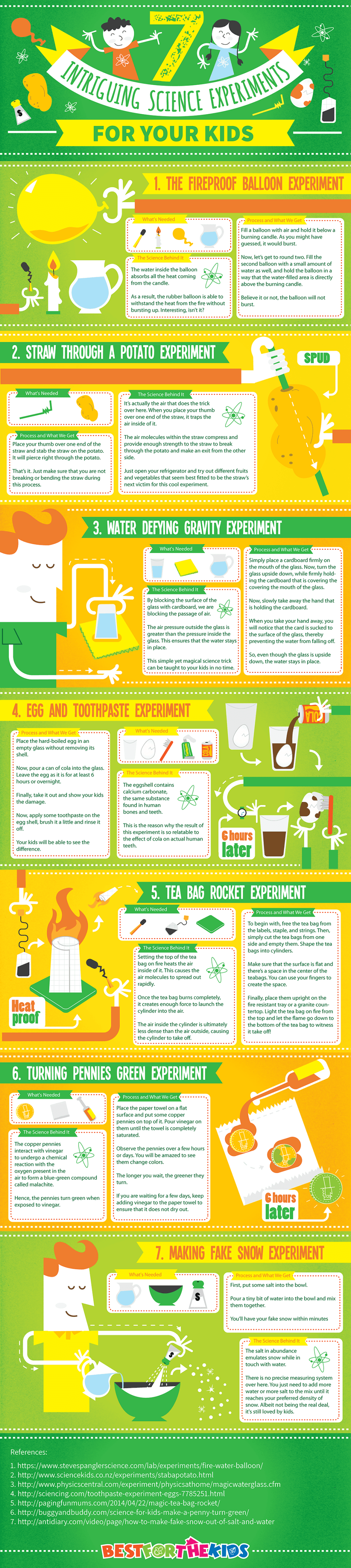 7 Intriguing Science Experiments for Kids Infographic