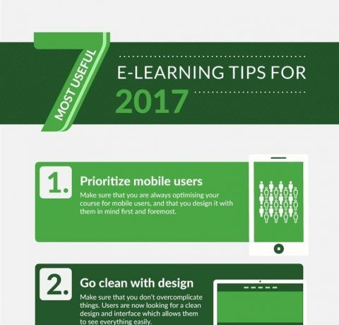 7 Most Useful eLearning Tips for 2017 Infographic