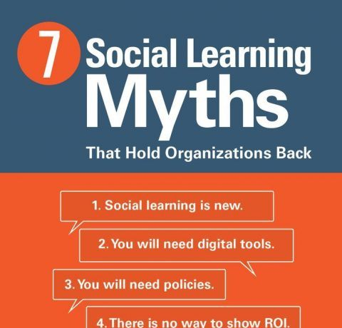 7 Social Learning Myths Infographic