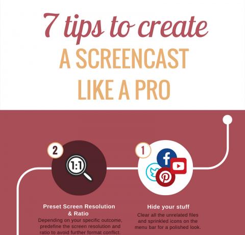 How to Create a Screencast Like a Pro Infographic