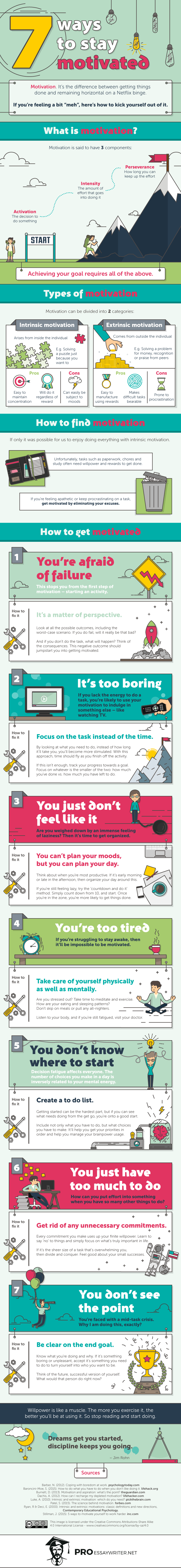 7 Ways to Stay Motivated Infographic