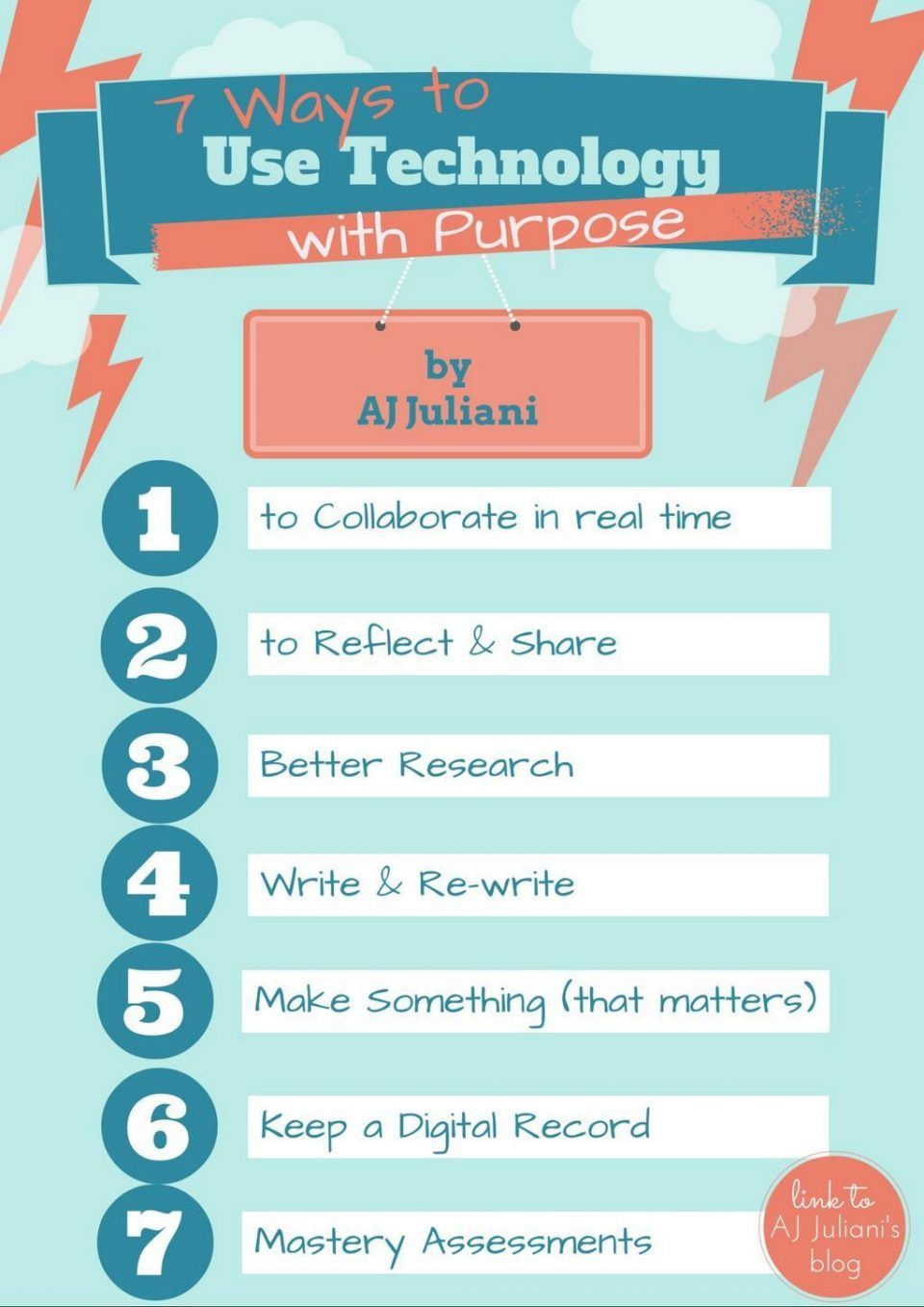 7 Ways Teachers Can Use Technology With Purpose ...