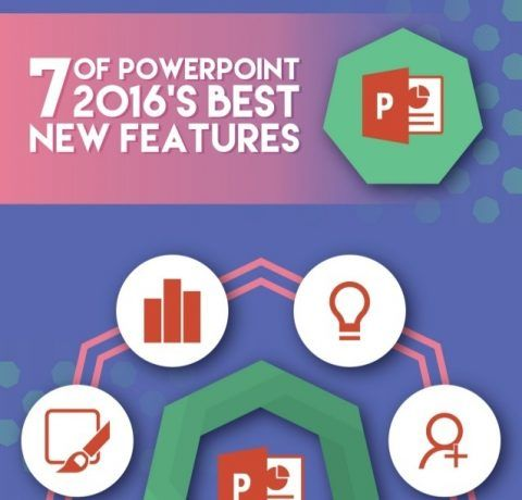 PowerPoint 2016 Best New Features Infographic