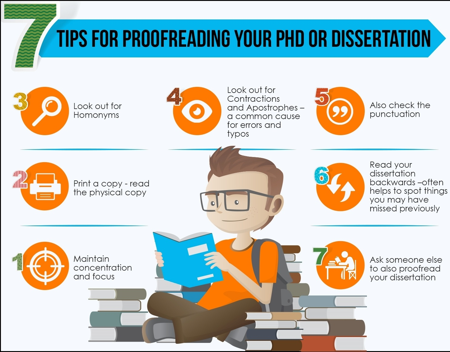 E-learning phd thesis types essay academic writing