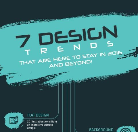 7 Design Trends That Are Here To Stay In 2018 And Beyond Infographic