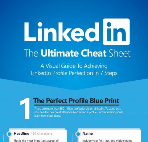 The Ultimate Linkedin Cheat Sheet Infographic