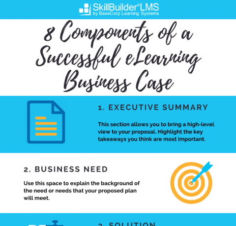 8 Components of a Successful eLearning Business Case Infogaphic