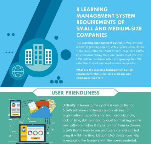 8 LMS Requirements Of Small And Medium-Size Companies Infographic