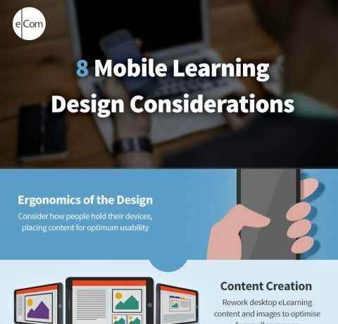 8 Mobile Learning Design Considerations Infographic