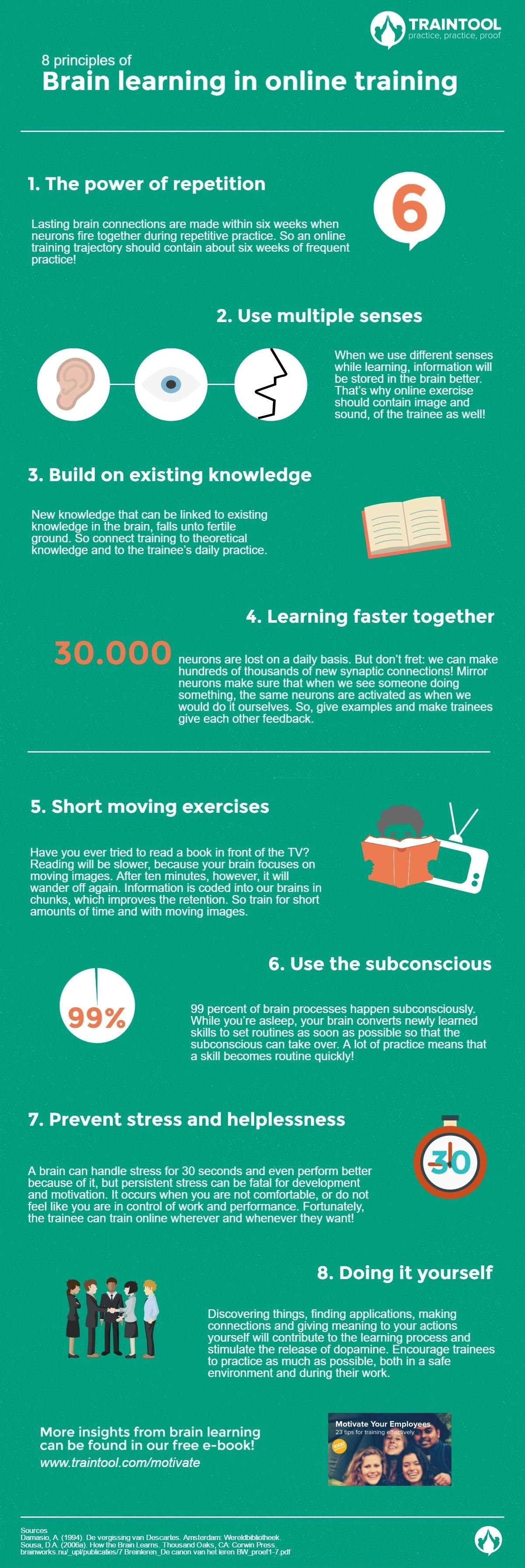 8 Principles of Brain Learning in Online Training Infographic