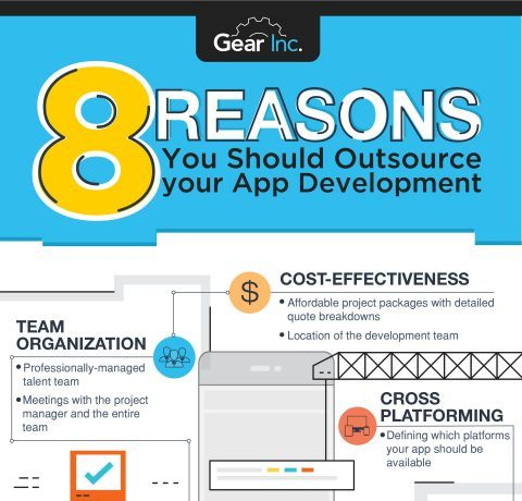 8 Reasons You Should Outsource Your App Development Infographic