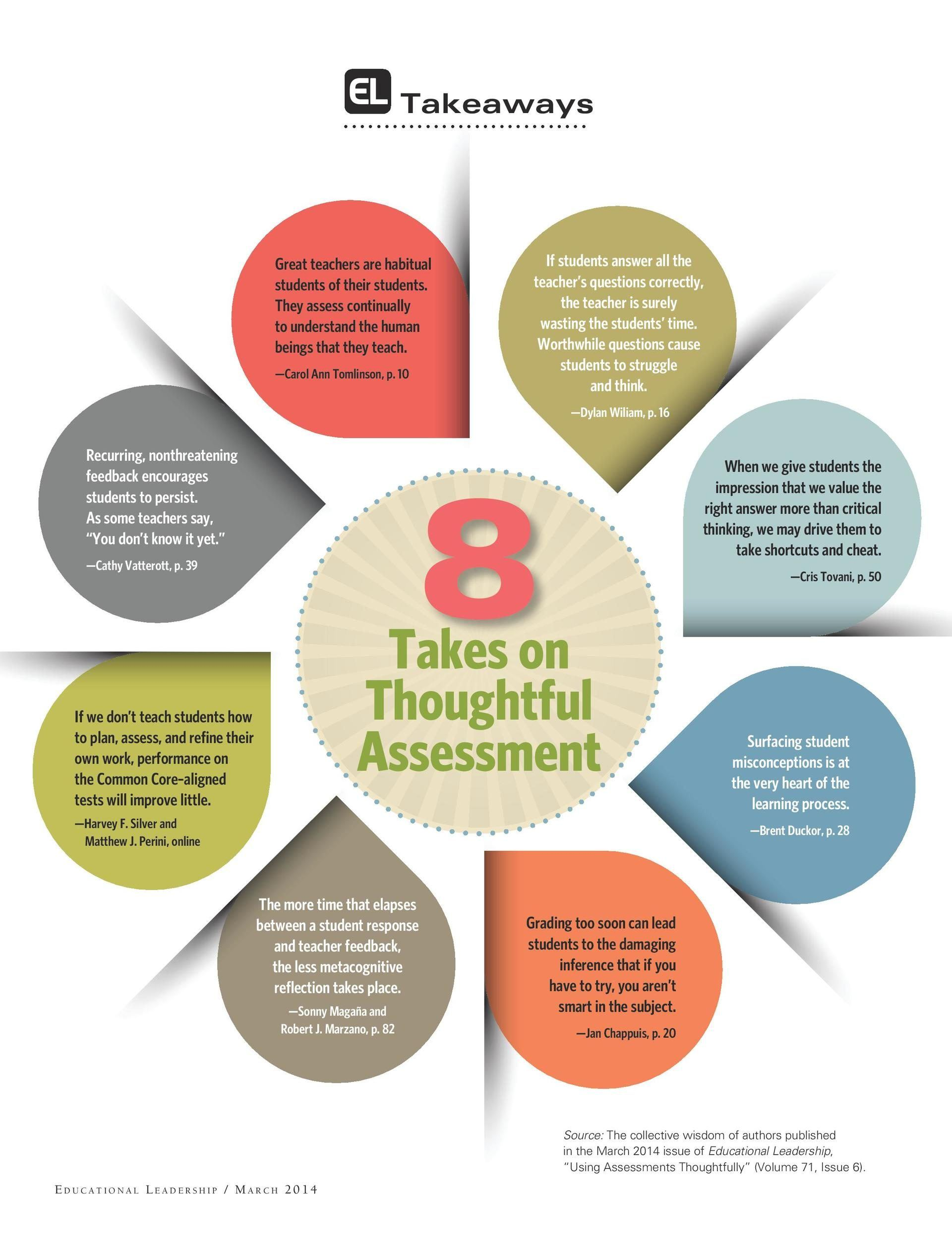 8 Takeaways on Thoughtful Assessment Infographic