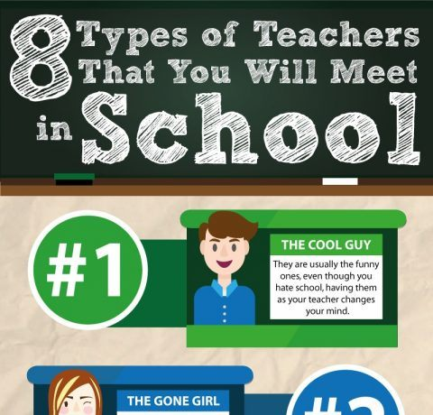 8 Types of Teachers Students Meet in School Infographic