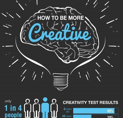 9 Simple Ways To Improve Your Creativity Infographic
