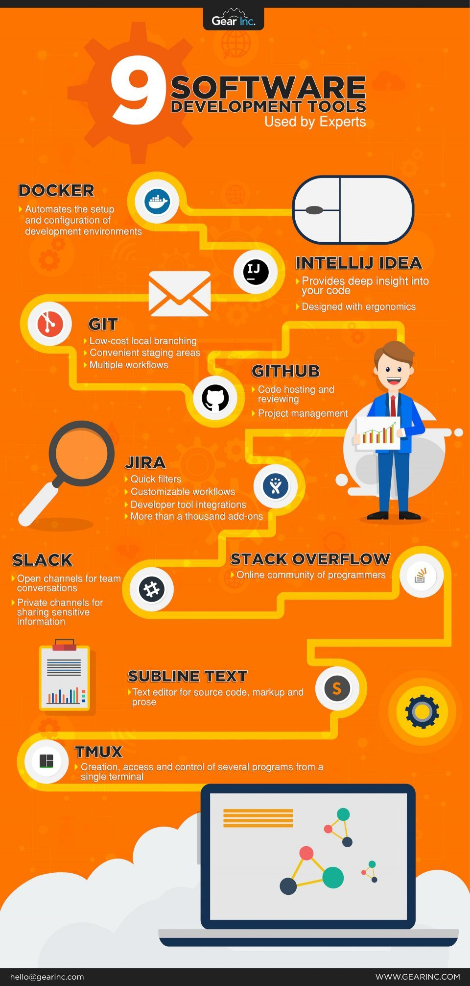 9 Software Development Tools Used by Experts Infographic - e