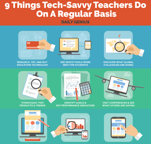 9 Things Tech-Savvy Teachers Do On A Regular Basis Infographic