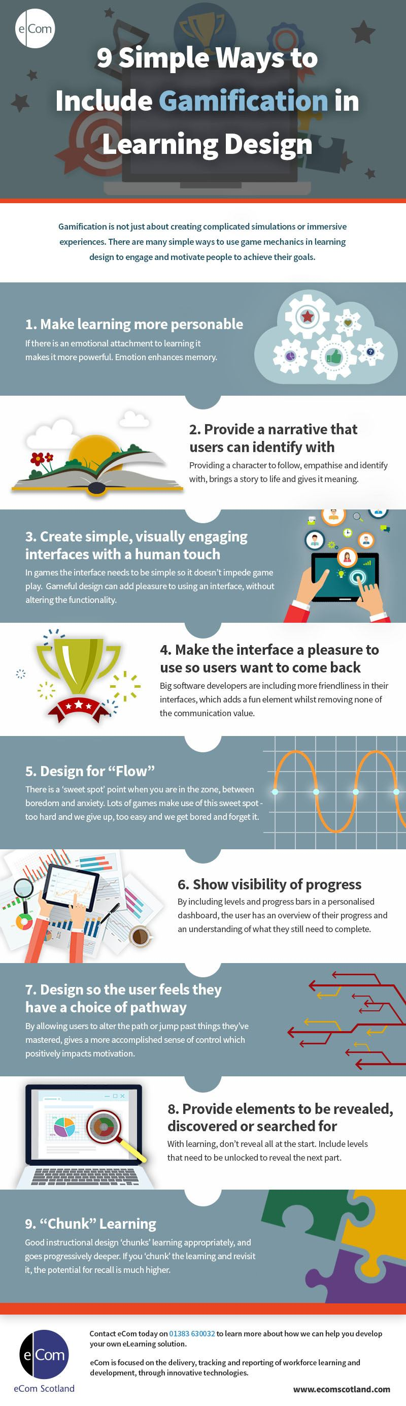 9 Ways to Include Gamification in Learning Design Infographic