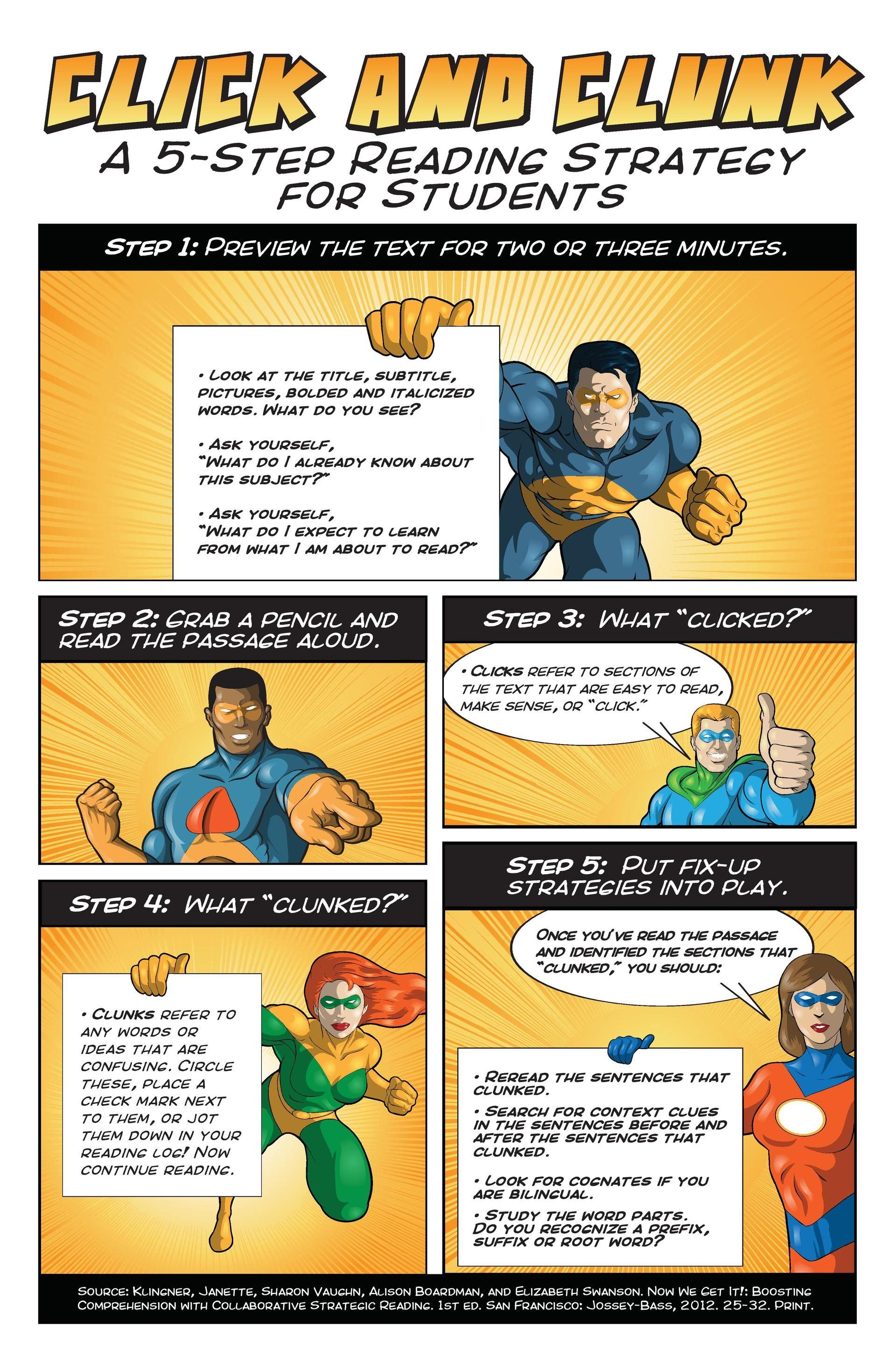 A 5-Step Reading Strategy For Students Infographic